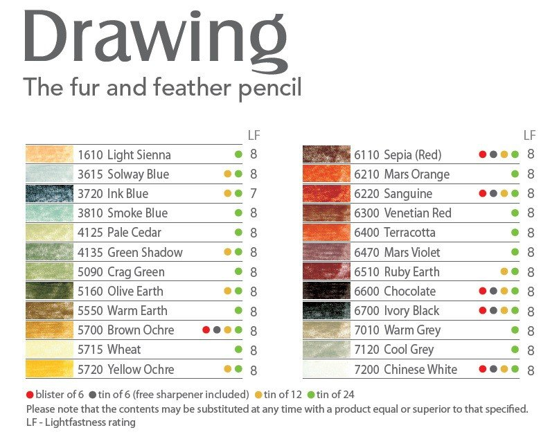 Colored pencil techniques: free colored pencil art guide | color.